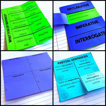 Types of Sentences Grammar Interactive Notebook