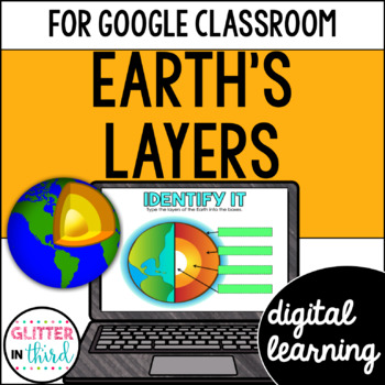 Earth's layers for Google Classroom DIGITAL