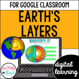 Earth's layers for Google Classroom Distance Learning