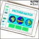 Equator and prime meridian Google Classroom DIGITAL