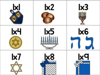 Hanukkah Multiplication Math Game Center