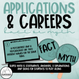 Psychology: Applications & Careers Fact or Myth - Slides & Signs