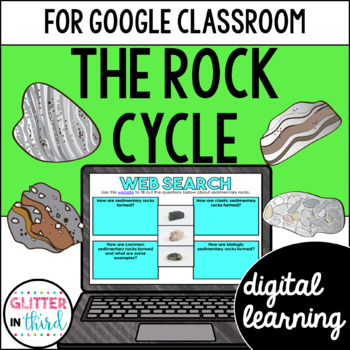 Rocks and the rock cycle for Google Classroom DIGITAL