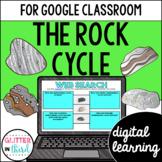 Google Classroom Distance Learning Rock Cycle