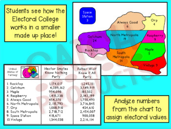 Electoral College Knowledge - Learn How Elections Work!