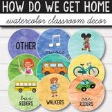 How do we get home - Watercolor Classroom Decor