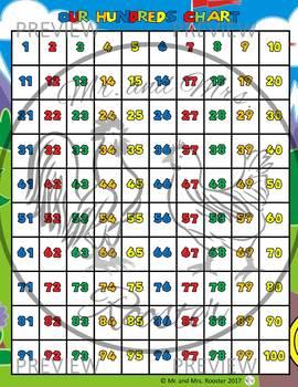 Mario Hundreds Chart Classroom Poster - Mario Theme Decor