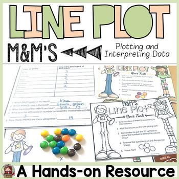 LINE PLOT: M&M'S GRAPHING ACTIVITY