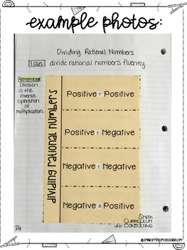 Multiplying and Dividing Rational Numbers for Interactive Notebooks