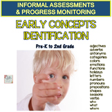 EARLY CONCEPT IDENTIFICATION- Informal Assessments & Progress Monitoring