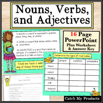 Nouns, Verbs, Adjectives Review Lesson in Power Point
