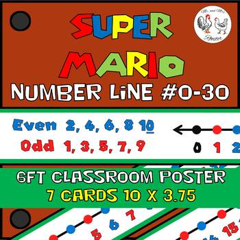 Mario Number Line Classroom Poster - Mario Theme Decor
