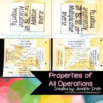 Properties of All Operations for Interactive Notebooks