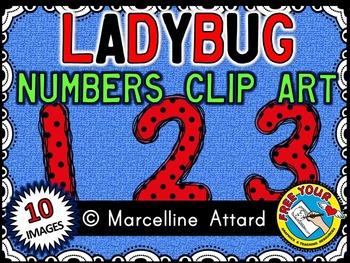 LADYBUG NUMBERS CLIPART: LADYBUG CLIPART NUMBERS: MATH LADYBUG THEME CLIPART