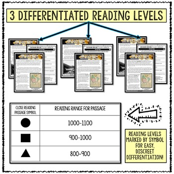 The California Gold Rush Reading Passage - Differentiated Close Reading