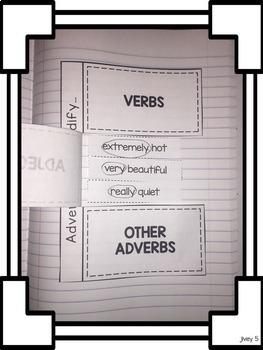 Interactive Language Arts Activities: Vol 2, THIRD Mentor Sentence Unit (Gr 3-5)