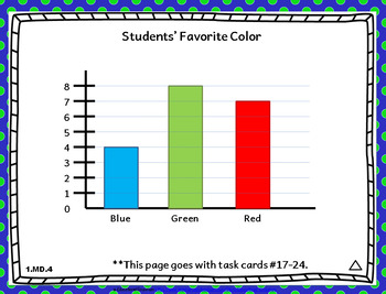 "1.MD.4 Task Cards: Represent & Interpret Data Task Cards 1MD4 Centers ""How Many"""