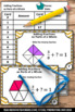 Adding and Subtracting Fractions As Parts of a Whole 4th Grade