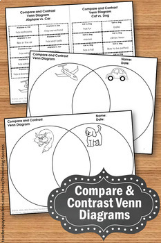 compare and contrast graphic organizer venn diagram writing worksheets. Black Bedroom Furniture Sets. Home Design Ideas