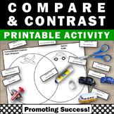 Compare and Contrast Graphic Organizer, Venn Diagram Writi