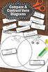 Compare and Contrast Activities, Venn Diagram Cut and Paste, Graphic Organizer