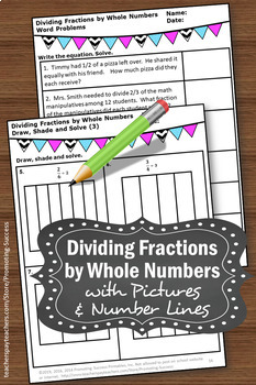 Dividing Unit Fractions by Whole Numbers on a Number Line & Pictures Worksheets