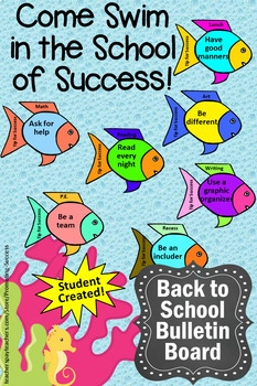 End of the Year Reflection Activities, Back to School Bulletin Boards Ideas