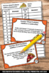 Adding and Subtracting Fractions Word Problems Games & Activities