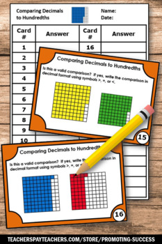 Comparing Decimals Task Cards, Hundredths Grid to Represent Decimals