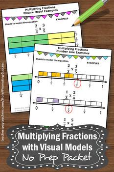 multiplying fractions on a number line visual models 5th grade math review. Black Bedroom Furniture Sets. Home Design Ideas