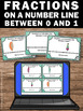 Fractions on a Number Line Between 0 and 1 Task Cards Math