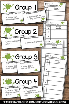 Frog Unit Supplement,  Cooperative Learning Game