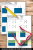 Area of Rectangles Worksheets, Multiplying Fractions Models, 5th Grade Math
