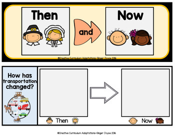 Then & Now: Interactive Book/Vocabulary Sort Thanksgiving