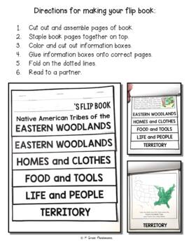 Native American Tribes of the Eastern Woodlands FLIP Book