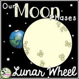 Moon Phases Activity Wheel