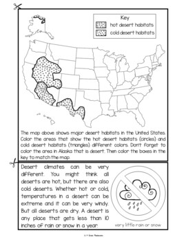 Desert Habitat Flip Book
