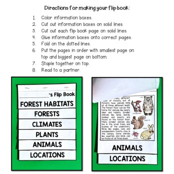 Habitats Flip Book Bundle