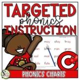 Phonics Charts Phonics Instruction (All Year)