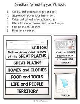 Native American Tribes of the United States FLIP Book Bundle