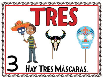 Spanish Number Posters  with Mexico Theme. Celebrate Mexican Culture!