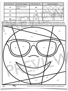 Emoji Math Facts: Times Tables Review Coloring Pages