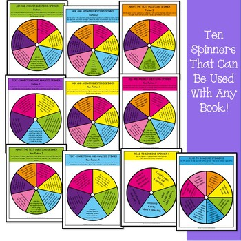 Reading Response Spinners for Any Book