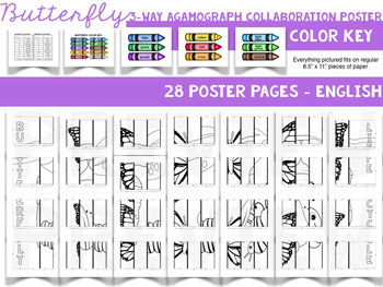 Butterfly Life Cycle Collaborative 3-Way Agamograph Poster