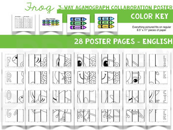 Life Cycle of a Frog Collaborative Agamograph Poster - Great Spring Activity!