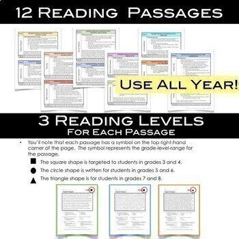 Nonfiction Reading Comprehension Passages & Questions [Vol 1]: Good for ALL YEAR