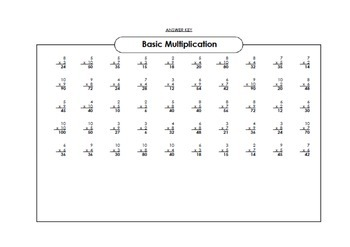 50 Question Basic Multiplication Worksheet 2-20 with answer key