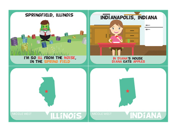 50 State Capitals Mnemonic Flashcards