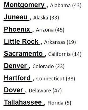 50 States Capitals Identification Quiz