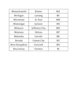 50 States Foldable